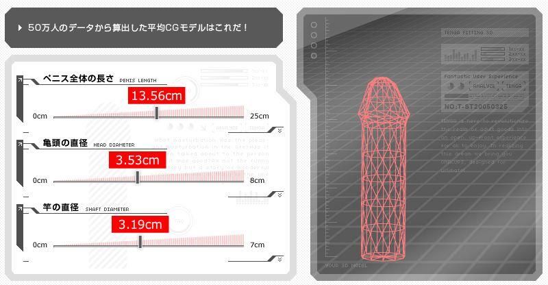 TENGA-日本人の平均ペニスサイズ